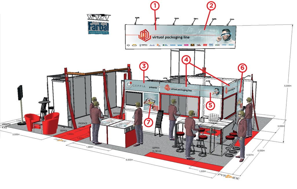 Implantation du stand | Virtual Packaging Line